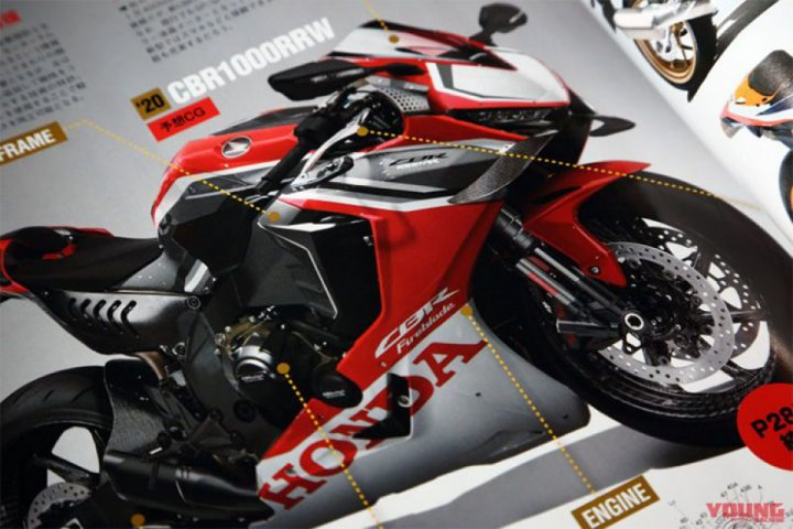 Honda Prepares A New Brutal Superbike For 2020